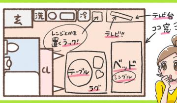 ワンルームの家具配置のイメージイラスト