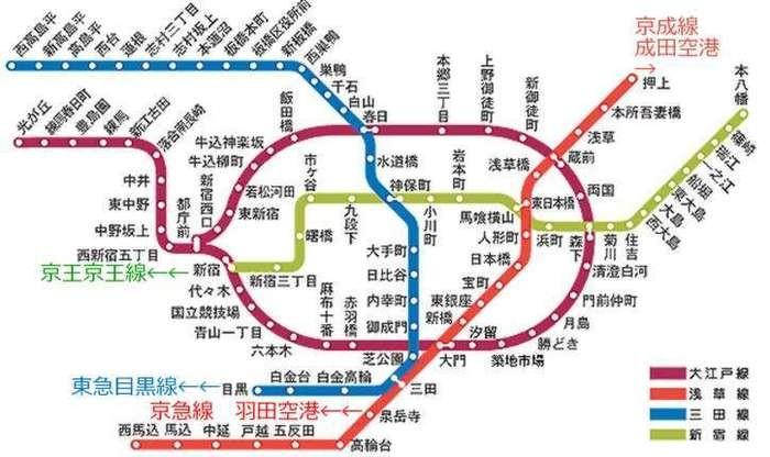 馬込駅 路線図