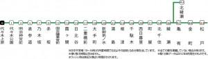 湯島駅路線図