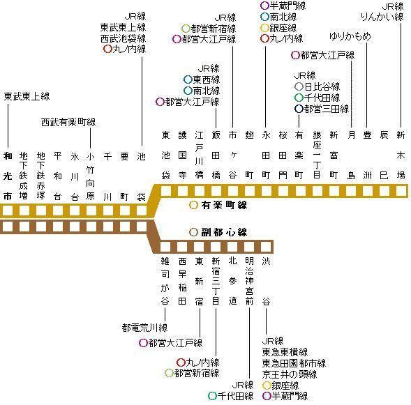 江戸川橋駅路線図