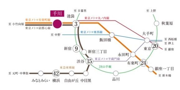 千川路線図