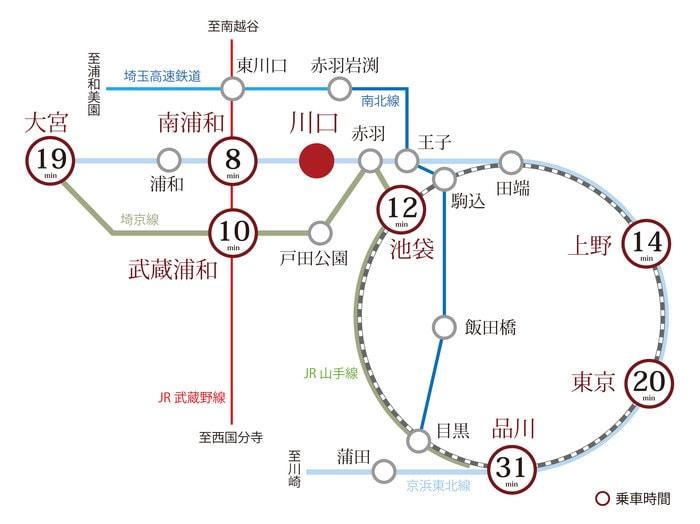 路線図の画像