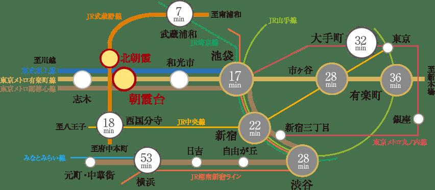 朝霞台路線図