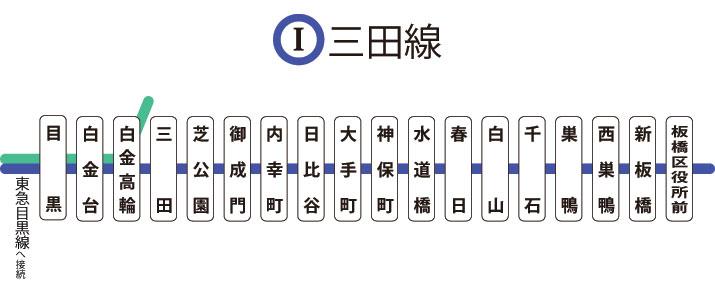 三田線路線図