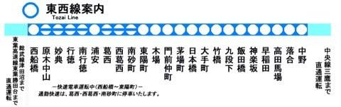 東西線路線図