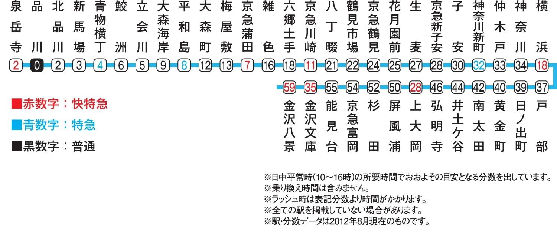 京急本線路線図