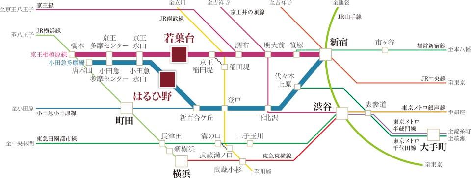 はるひ野駅路線図