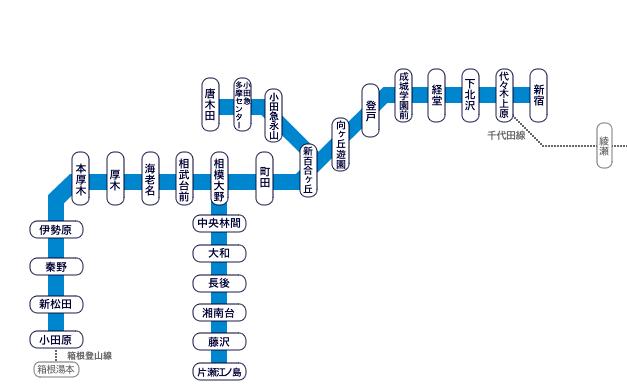 秦野駅の交通アクセス