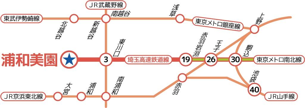 浦和美園駅路線図
