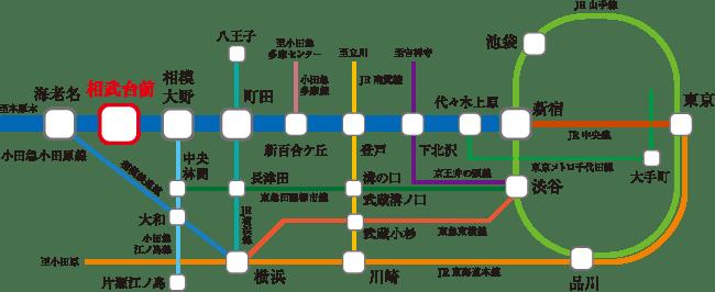 相武台前駅路線図