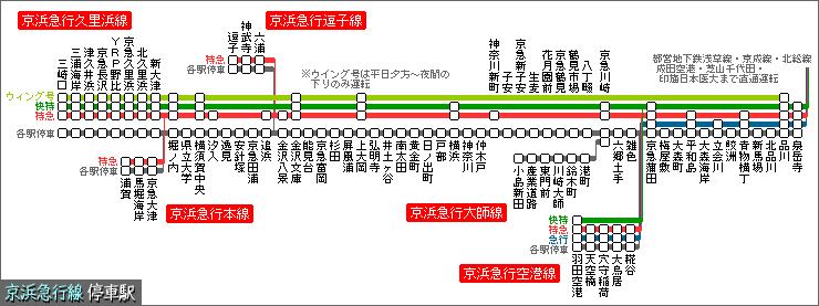 大師線路線図