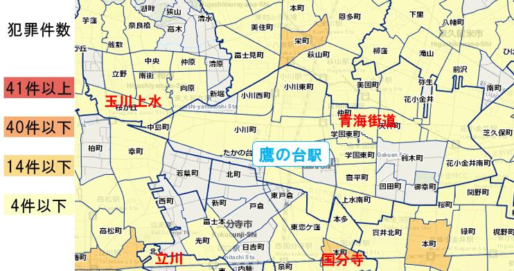鷹の台駅周辺の粗暴犯の犯罪件数マップ