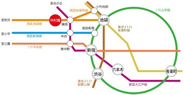 中村橋駅路線図