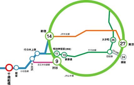 千歳船橋駅路線図