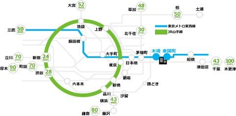 木場駅路線図