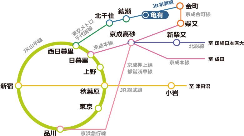 亀有駅路線図