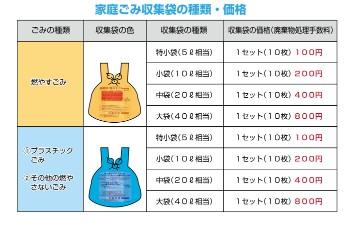 小金井市指定ゴミ袋