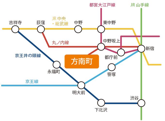 方南町の路線図