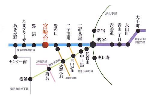 宮崎台駅路線図