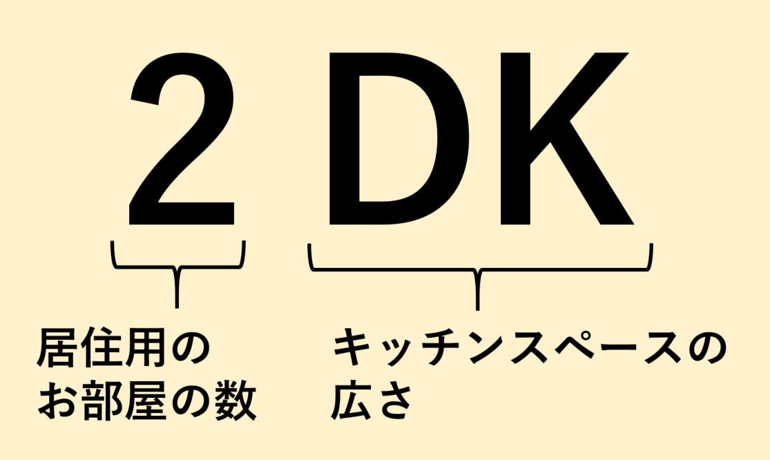 「2DK」の意味