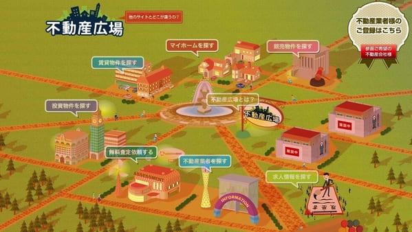 不動産広場のトップページ