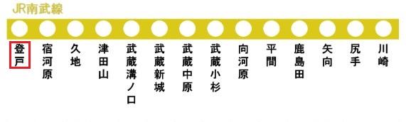 南武線の路線図(登戸駅)