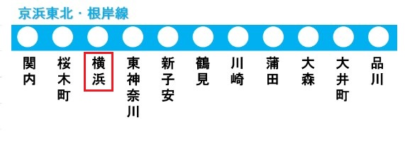 京浜東北・根岸線の路線図(横浜駅)