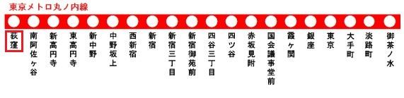東京メトロ丸ノ内線の路線図(荻窪駅)