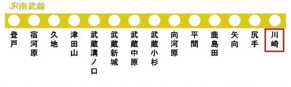 JR南武線の路線図(川崎駅)