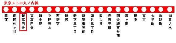 東京メトロ丸ノ内線の路線図(新高円寺駅)