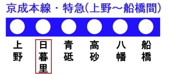 京成本線の路線図(日暮里駅)