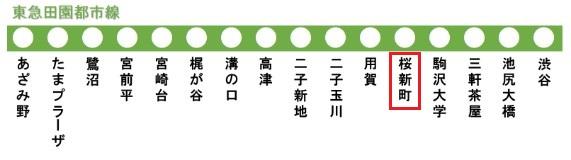 東急田園都市線の路線図(桜新町駅)