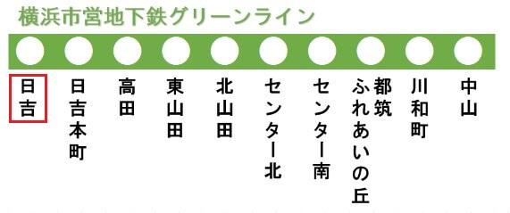 横浜市営地下鉄グリーンラインの路線図(日吉駅)