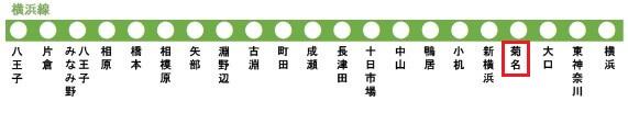 JR横浜線の路線図(菊名駅)