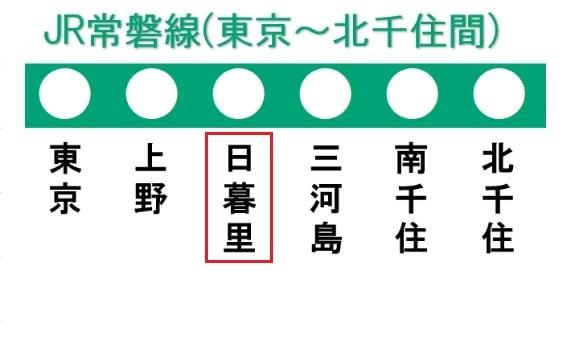常磐線の路線図(日暮里駅)