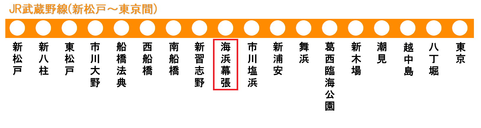 JR武蔵野線の路線図(海浜幕張駅)
