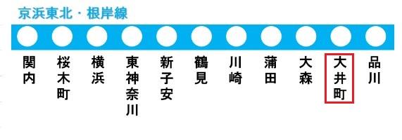 京浜東北・根岸線の路線図(大井町駅)
