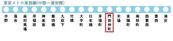 東京メトロ東西線の路線図(門前仲町駅)