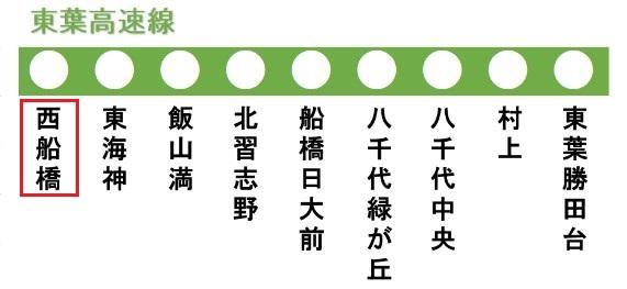 東葉高速線の路線図(西船橋駅)