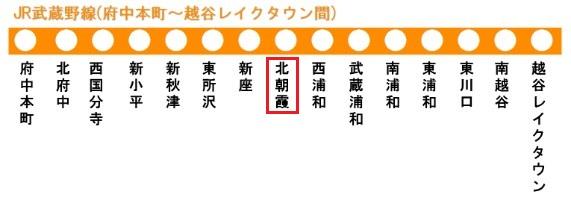 JR武蔵野線の路線図(北朝霞駅)