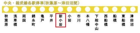 総武線の路線図(新小岩駅)