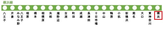 JR横浜線の路線図(横浜駅)
