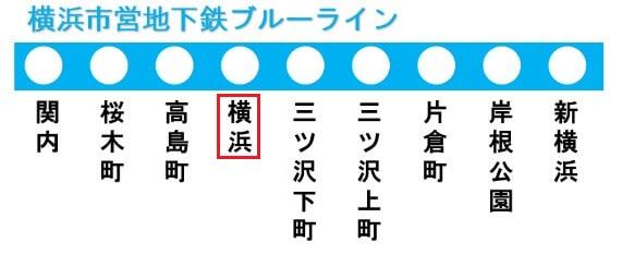 横浜市営地下鉄ブルーラインの路線図(横浜駅)
