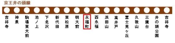 京王井の頭線の路線図(永福町駅)