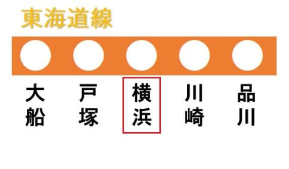 東海道線の路線図(横浜駅)