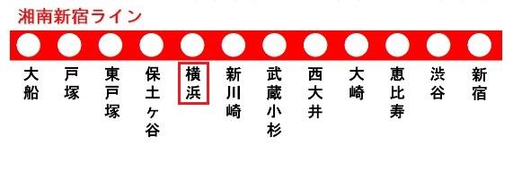 湘南新宿ラインの路線図(横浜駅)