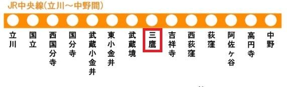中央線の路線図(三鷹駅)