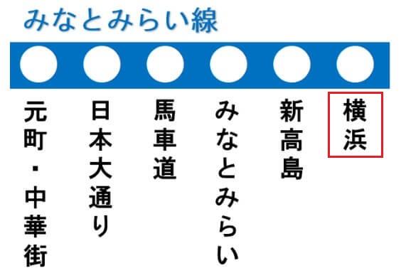 みなとみらい線の路線図(横浜駅)