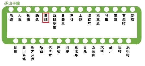 山手線の路線図(田端駅)