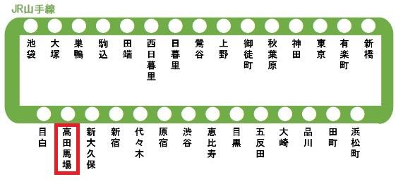 山手線の路線図(高田馬場駅)